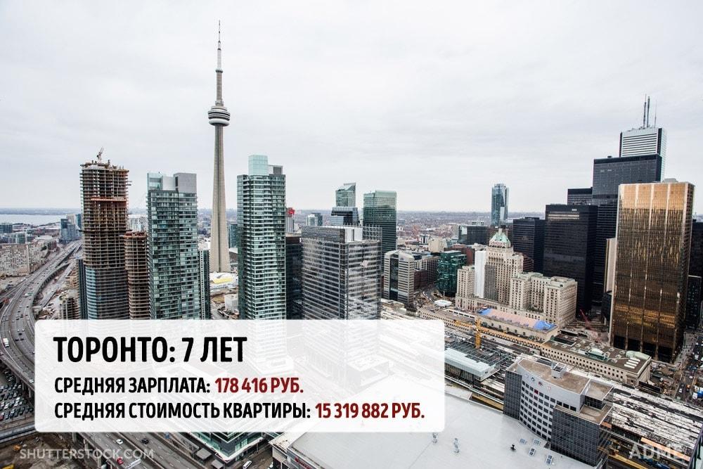 купить квартиру в городах – 14