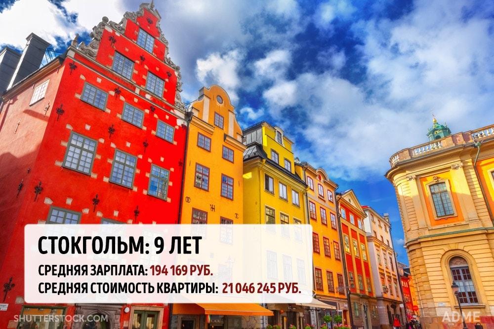 купить квартиру в городах – 09